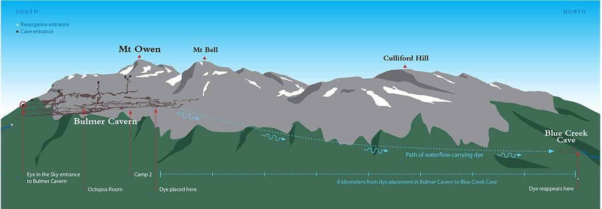Map of Bulmer Cavern. Credit: Marcus Thomas